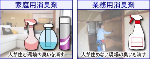 業務用消臭剤と家庭用消臭剤