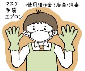 マスク、手袋、エプロン