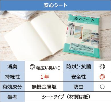 商品の比較:安心シート